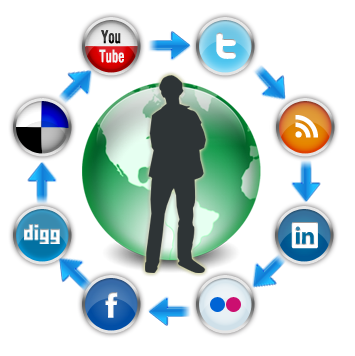SOCIAL-TOURISM-SOCIAL-MEDIA-REDES-SOCIALES-TURISMO-LOGOS-MUNDO