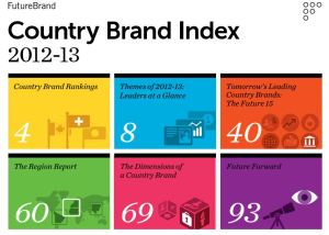 brand2012_2013